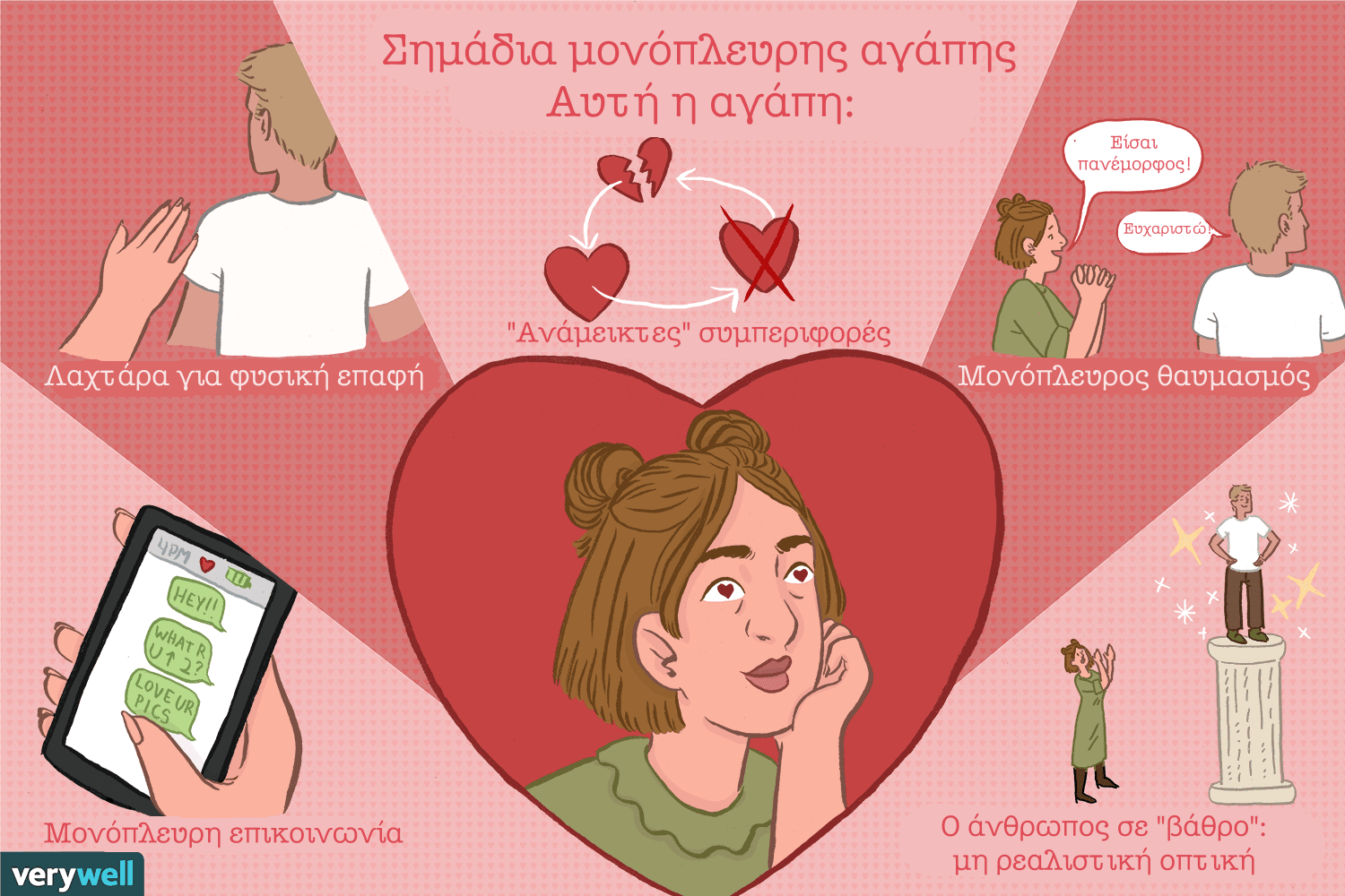 Dating Sim online δωρεάν